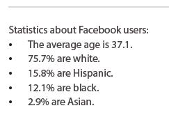 Statistics about Facebook Users
