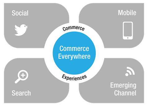 digitalcommerce1